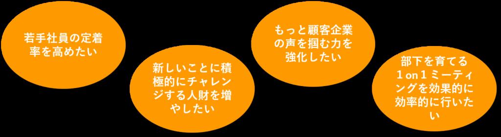 コーチは、してはいけない!社員が自ら発見し、行動する実行ツール「akari idea(アカリ イデア)」無料体験会